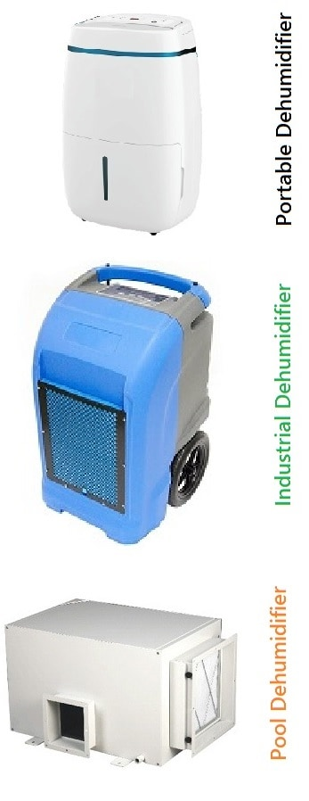 dehumidifier carrefour