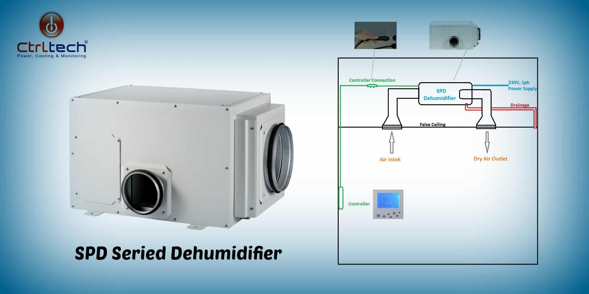 Dehumidifier In Dubai Dehumidifier In Uae