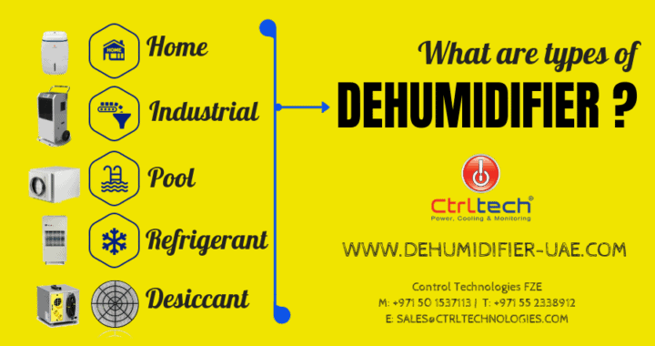 What are types of dehumidifier?